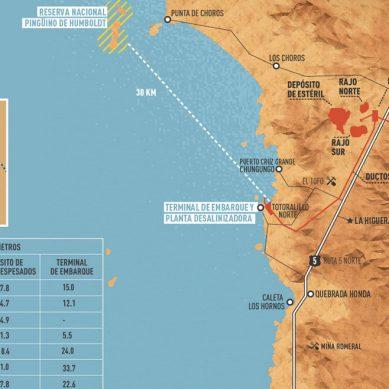 Proyecto Dominga, un antes y un después para la minería en Chile