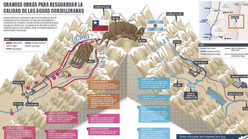 Barrick y china Shandong Gold analizan reflotar proyecto Pascua Lama solo del lado argentino